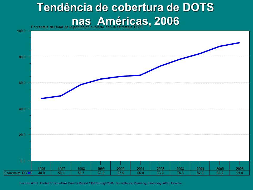 Tendencia de la cobertura de la estrategia DOTS en la Región de las Américas, 1996-2006 Fuente: WHO. Global Tuberculosis Control Report 1998 through 2