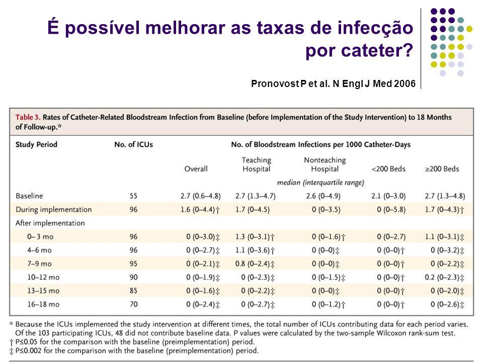 É possível melhorar as taxas de infecção por cateter? Pronovost P et al. N Engl J Med 2006