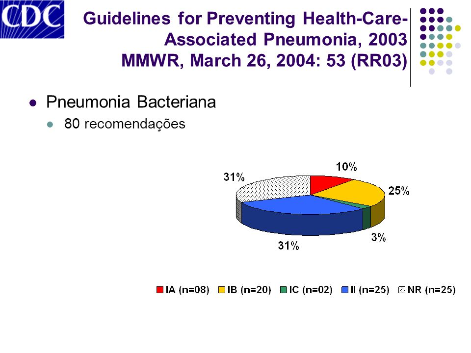 Guidelines for Preventing Health-Care- Associated Pneumonia, 2003 MMWR, March 26, 2004: 53 (RR03) Pneumonia Bacteriana 80 recomendações
