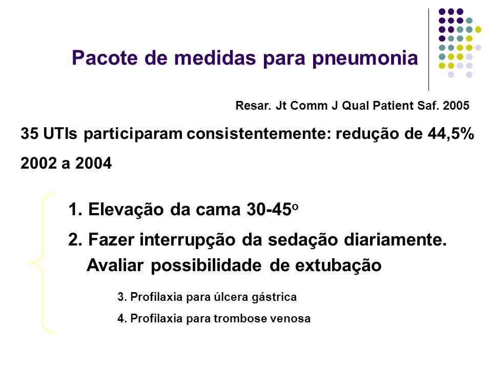 Pacote de medidas para pneumonia 1. Elevação da cama 30-45 o 2. Fazer interrupção da sedação diariamente. Avaliar possibilidade de extubação 3. Profil