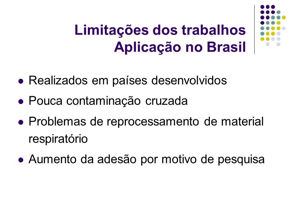 Limitações dos trabalhos Aplicação no Brasil Realizados em países desenvolvidos Pouca contaminação cruzada Problemas de reprocessamento de material re