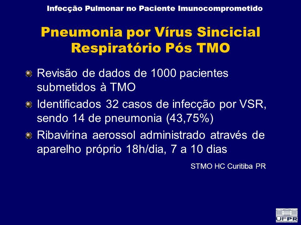 Infecção Pulmonar no Paciente Imunocomprometido Pneumonia por Vírus Sincicial Respiratório Pós TMO Revisão de dados de 1000 pacientes submetidos à TMO