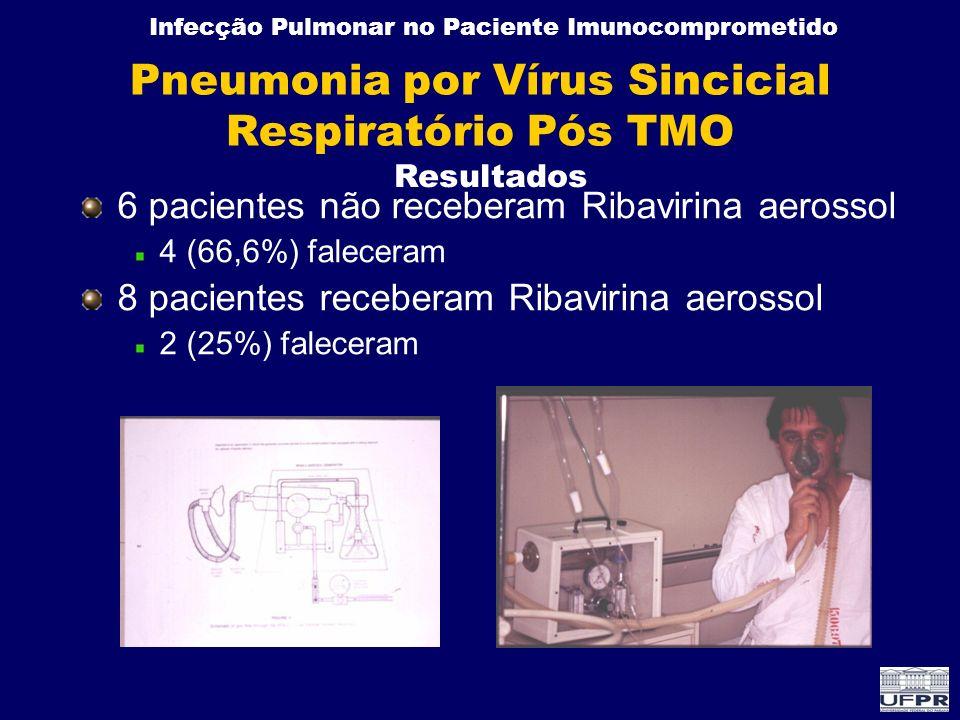 Infecção Pulmonar no Paciente Imunocomprometido Pneumonia por Vírus Sincicial Respiratório Pós TMO 6 pacientes não receberam Ribavirina aerossol 4 (66