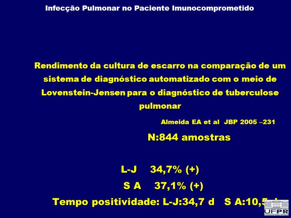 Infecção Pulmonar no Paciente Imunocomprometido Pneumonias Virais A partir de 3 céls/50.000 leucócitos Positiva 10 dias antes das culturas Valor: tratamento precoce em pacientes de alto risco Antigenemia