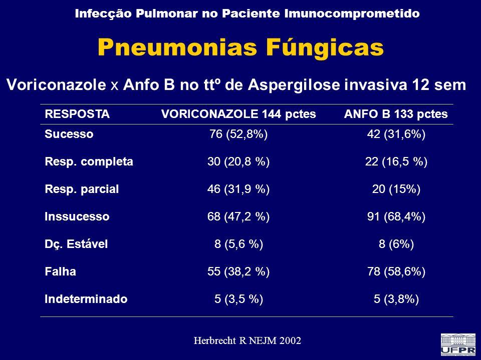 Infecção Pulmonar no Paciente Imunocomprometido Pneumonias Fúngicas Voriconazole x Anfo B no ttº de Aspergilose invasiva 12 sem 5 (3,8%)5 (3,5 %)Indet