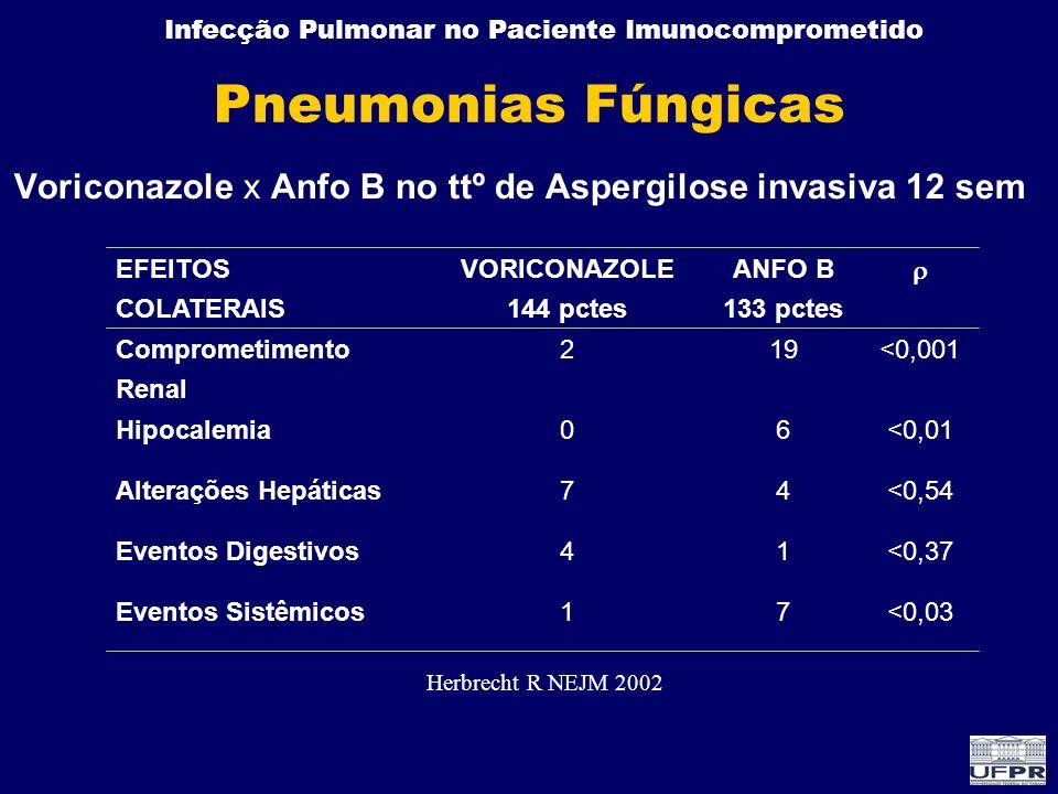 Infecção Pulmonar no Paciente Imunocomprometido Pneumonias Fúngicas Voriconazole x Anfo B no ttº de Aspergilose invasiva 12 sem 7 1 4 6 19 ANFO B 133