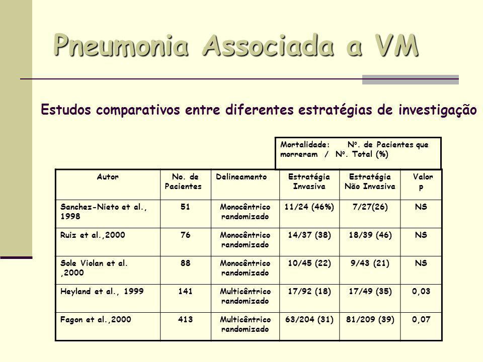 Autor No. de Pacientes DelineamentoEstratégia Invasiva Estratégia Não Invasiva Valor p Sanchez-Nieto et al., 1998 51Monocêntrico randomizado 11/24 (46