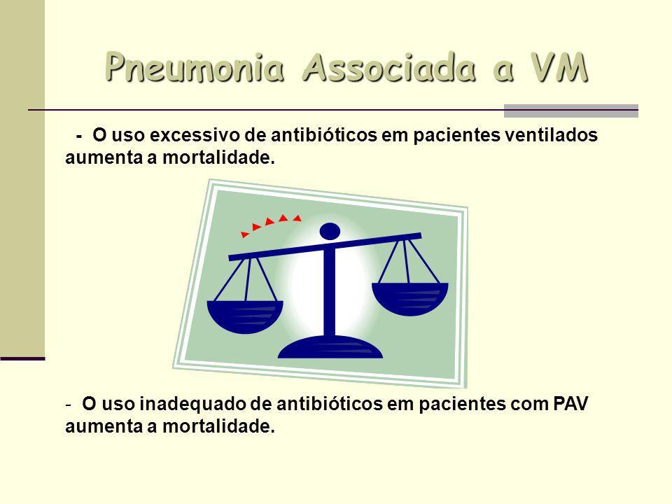 Pneumonia Associada a VM - O uso excessivo de antibióticos em pacientes ventilados aumenta a mortalidade. - O uso inadequado de antibióticos em pacien