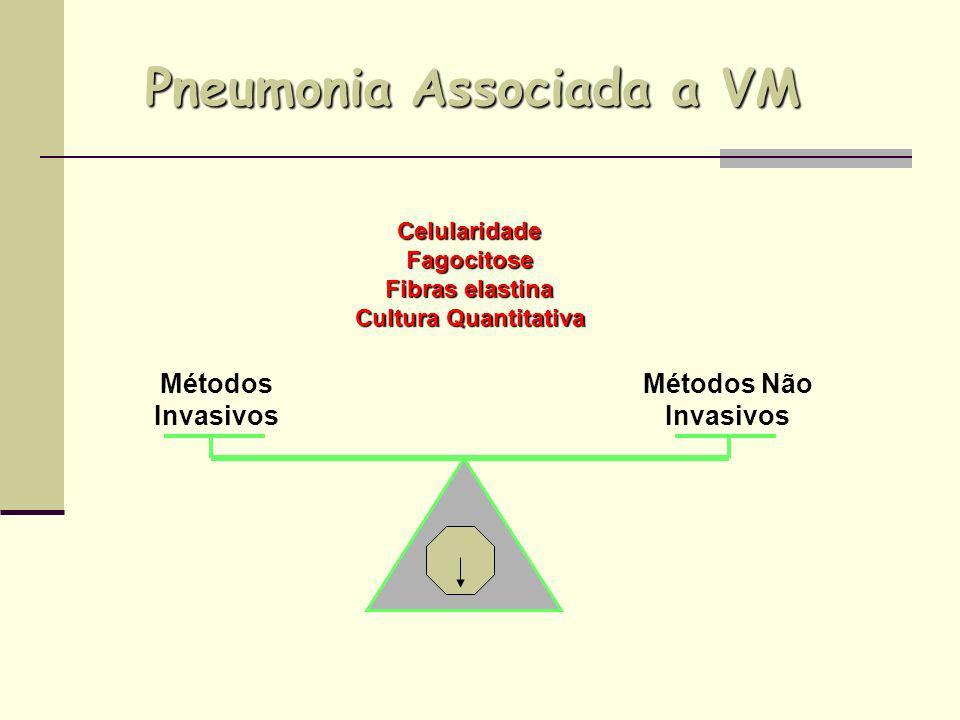 Pneumonia Associada a VM Infiltração neutrofílica de bronquíolos e alvéolos, fagocitose, formação de abcessos e cultura quantitativa de parênquima pulmonar ou concentração bacteriana acima de 10 4 UFC / grama de tecido pulmonar.