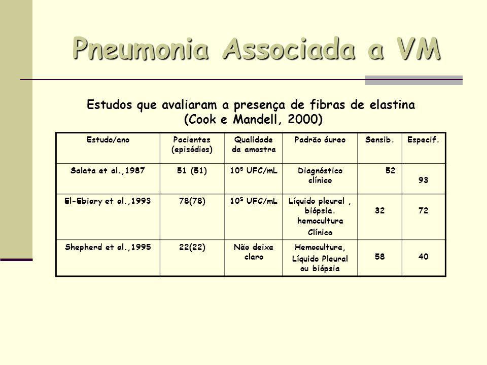 Pneumonia Associada a VM Estudo/anoPacientes (episódios) Qualidade da amostra Padrão áureoSensib.Especif. Salata et al.,198751 (51)10 5 UFC/mLDiagnóst
