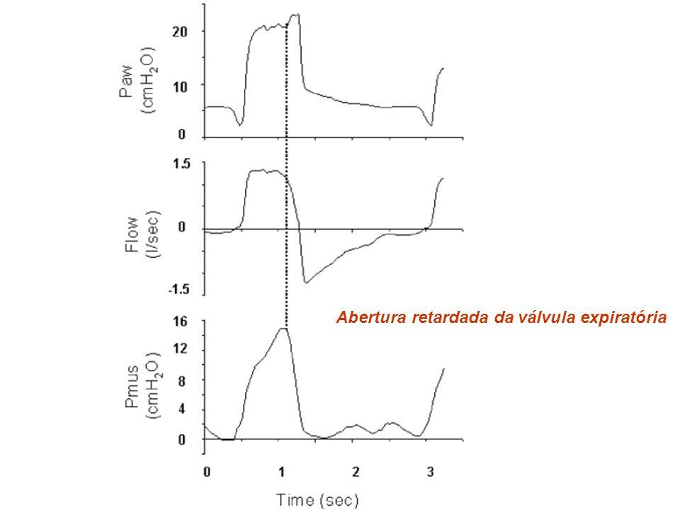 Abertura retardada da válvula expiratória