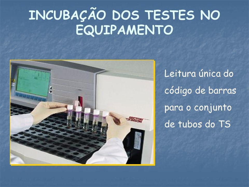 INCUBAÇÃO DOS TESTES NO EQUIPAMENTO Leitura única do código de barras para o conjunto de tubos do TS