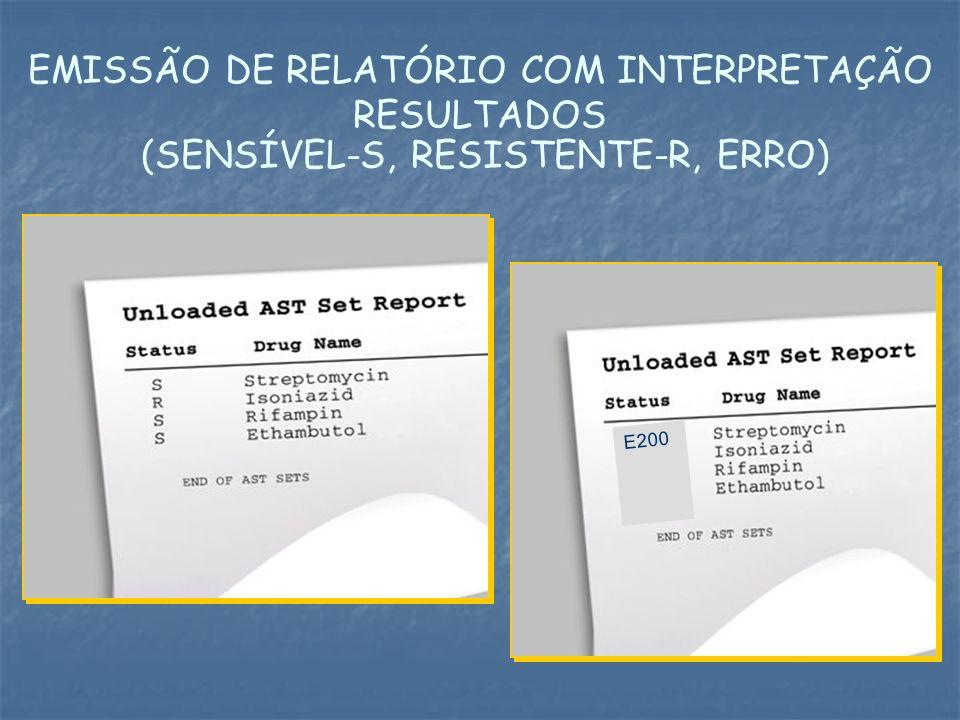 EMISSÃO DE RELATÓRIO COM INTERPRETAÇÃO RESULTADOS (SENSÍVEL-S, RESISTENTE-R, ERRO) E200