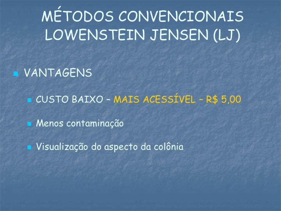 MÉTODOS CONVENCIONAIS LOWENSTEIN JENSEN (LJ) VANTAGENS CUSTO BAIXO – MAIS ACESSÍVEL – R$ 5,00 Menos contaminação Visualização do aspecto da colônia