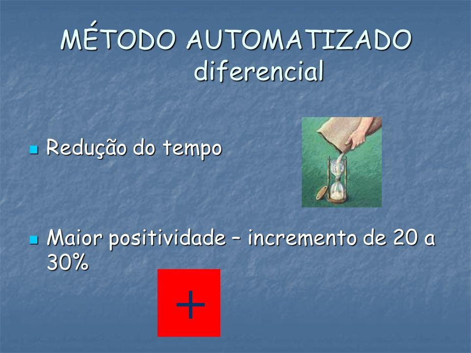 MÉTODO AUTOMATIZADO diferencial Redução do tempo Redução do tempo Maior positividade – incremento de 20 a 30% Maior positividade – incremento de 20 a