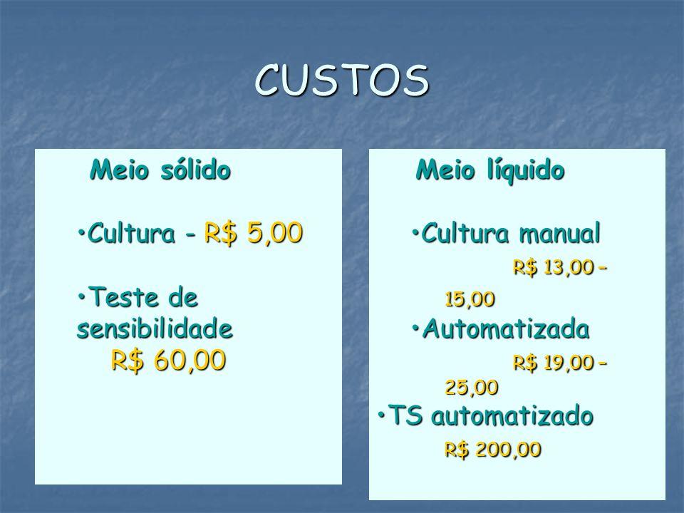 CUSTOS Meio sólido Meio sólido Cultura - R$ 5,00Cultura - R$ 5,00 Teste de sensibilidadeTeste de sensibilidade R$ 60,00 Meio líquido Meio líquido Cult