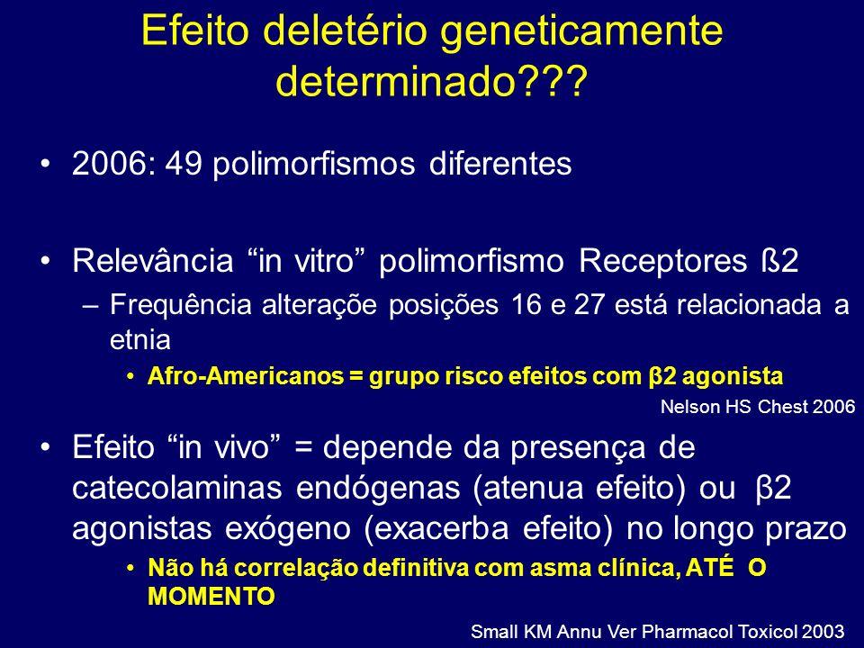 Efeito deletério geneticamente determinado??? 2006: 49 polimorfismos diferentes Relevância in vitro polimorfismo Receptores ß2 –Frequência alteraçõe p