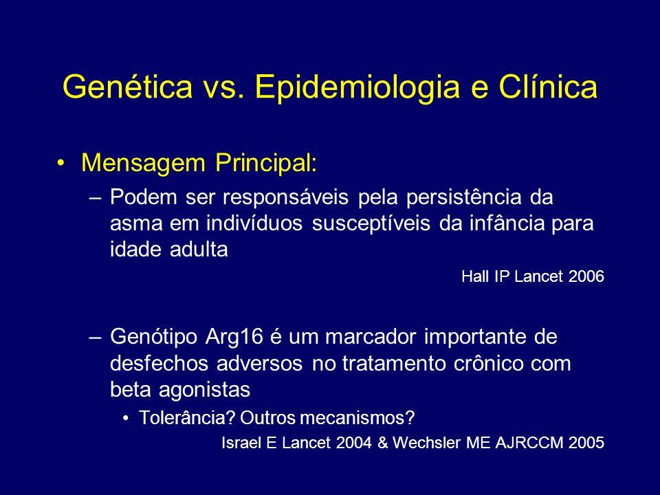 Genética vs. Epidemiologia e Clínica Mensagem Principal: –Podem ser responsáveis pela persistência da asma em indivíduos susceptíveis da infância para