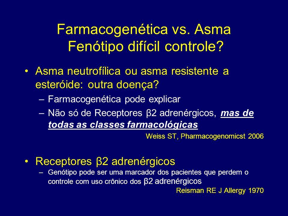 Farmacogenética vs. Asma Fenótipo difícil controle? Asma neutrofílica ou asma resistente a esteróide: outra doença? –Farmacogenética pode explicar –Nã