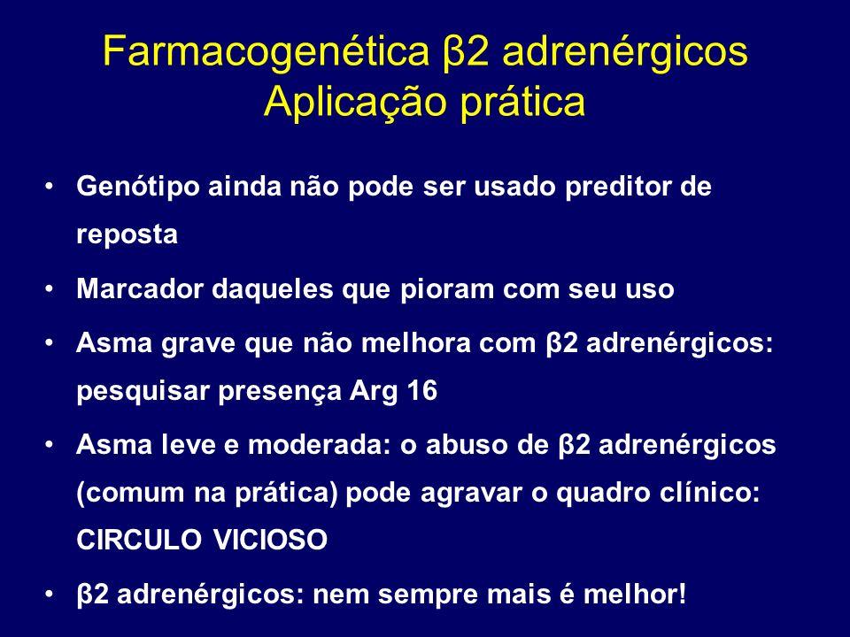 Farmacogenética β2 adrenérgicos Aplicação prática Genótipo ainda não pode ser usado preditor de reposta Marcador daqueles que pioram com seu uso Asma