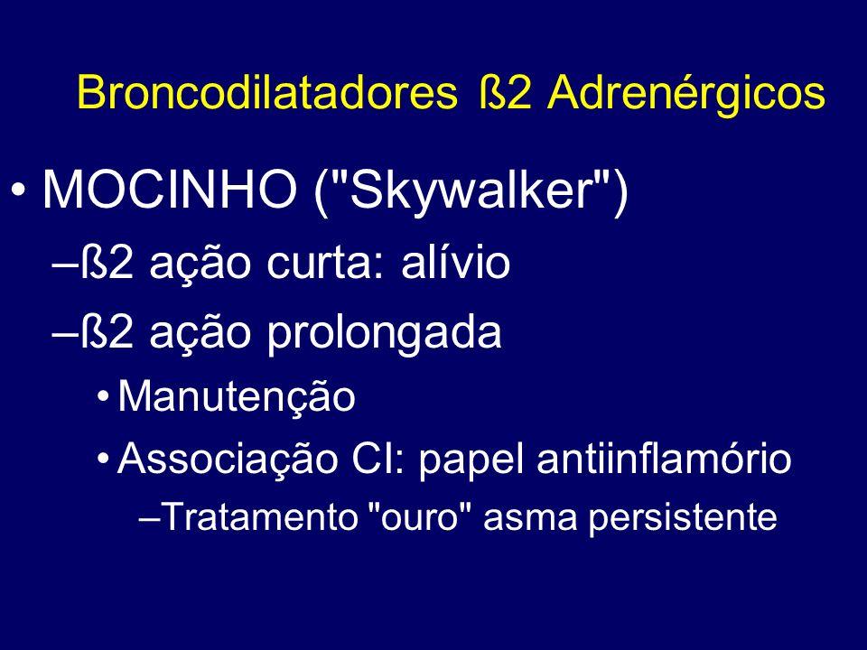 Broncodilatadores ß2 Adrenérgicos MOCINHO (