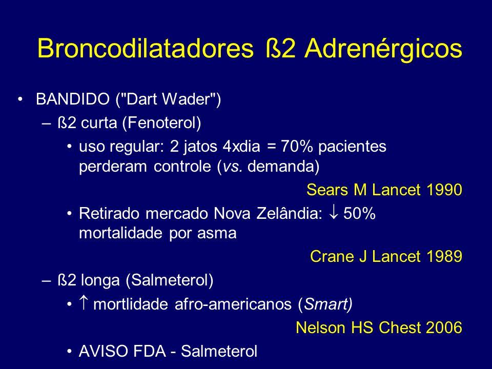 Broncodilatadores ß2 Adrenérgicos BANDIDO (