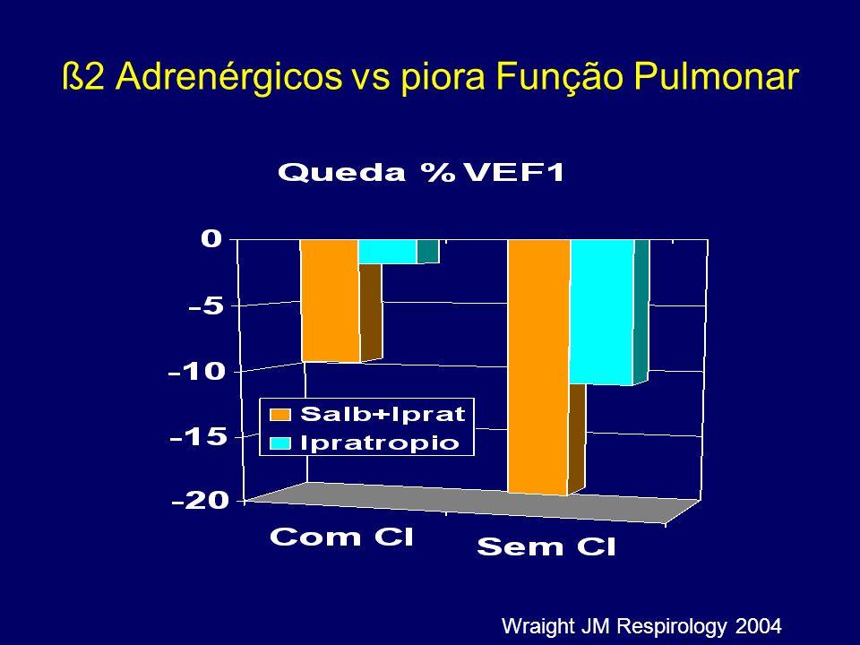 ß2 Adrenérgicos vs piora Função Pulmonar Wraight JM Respirology 2004