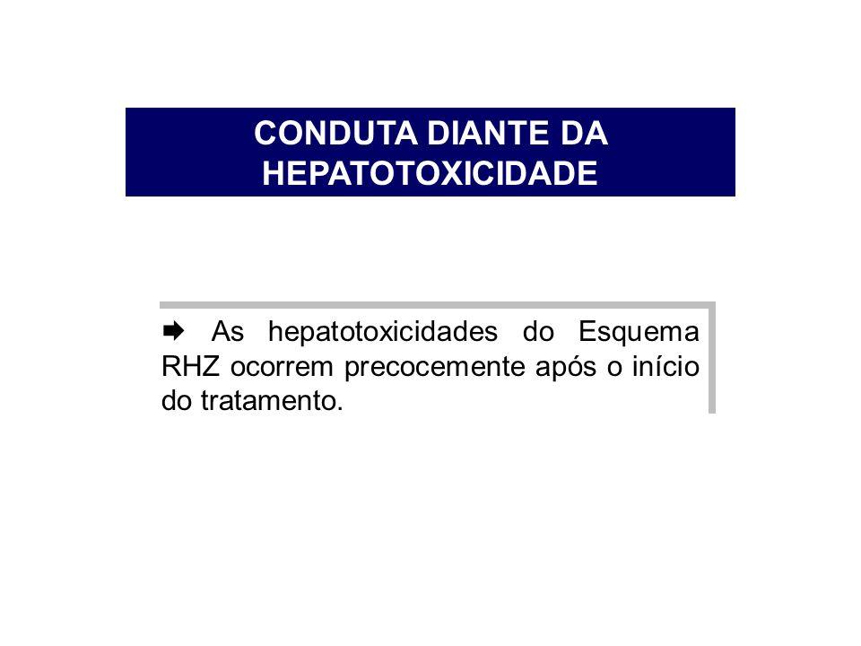 CONDUTA DIANTE DA HEPATOTOXICIDADE As hepatotoxicidades do Esquema RHZ ocorrem precocemente após o início do tratamento.
