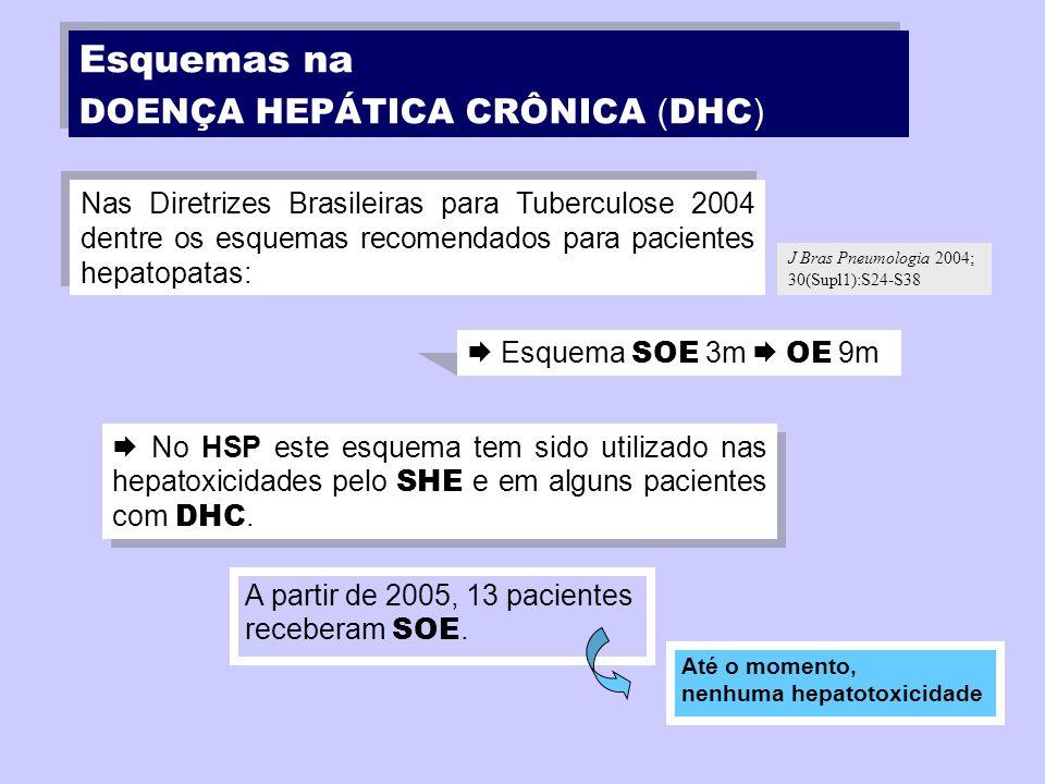 Esquema SOE 3m OE 9m Nas Diretrizes Brasileiras para Tuberculose 2004 dentre os esquemas recomendados para pacientes hepatopatas: Esquemas na DOENÇA H