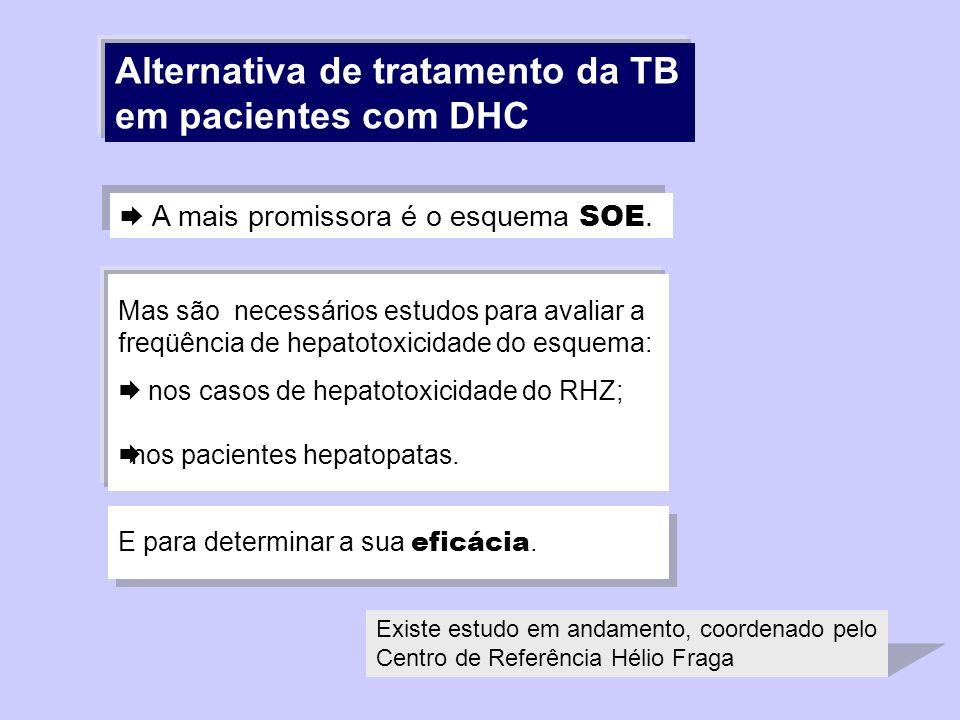 Mas são necessários estudos para avaliar a freqüência de hepatotoxicidade do esquema: nos casos de hepatotoxicidade do RHZ; nos pacientes hepatopatas.