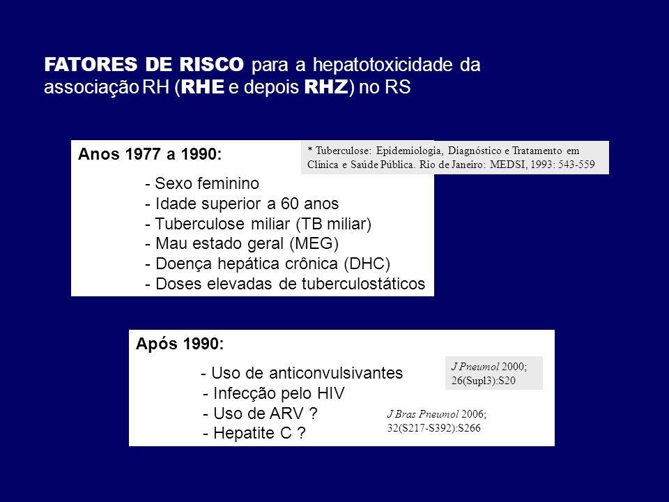 Anos 1977 a 1990: - Sexo feminino - Idade superior a 60 anos - Tuberculose miliar (TB miliar) - Mau estado geral (MEG) - Doença hepática crônica (DHC)