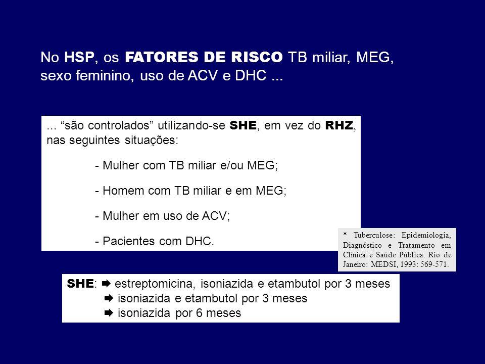 No HSP, os FATORES DE RISCO TB miliar, MEG, sexo feminino, uso de ACV e DHC...... são controlados utilizando-se SHE, em vez do RHZ, nas seguintes situ