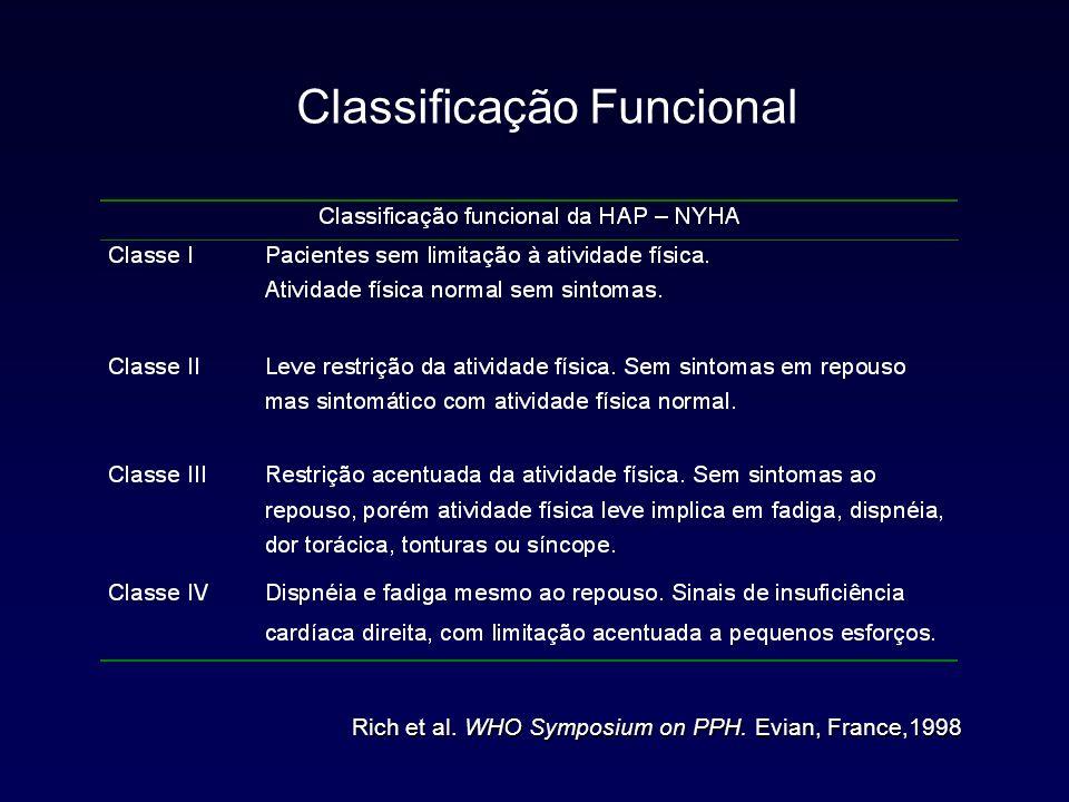 Cintilografia V/Q