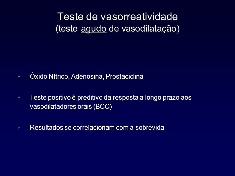 Teste de vasorreatividade BMP, fem, 20 a D =D = R P