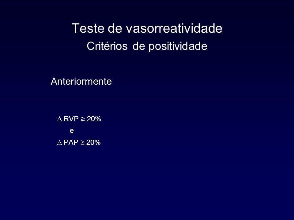 Teste de vasorreatividade Critérios de positividade Atualmente PmAP 10 mmHg e PmAP 40 mmHg e DC mantido ou maior Sitbon.