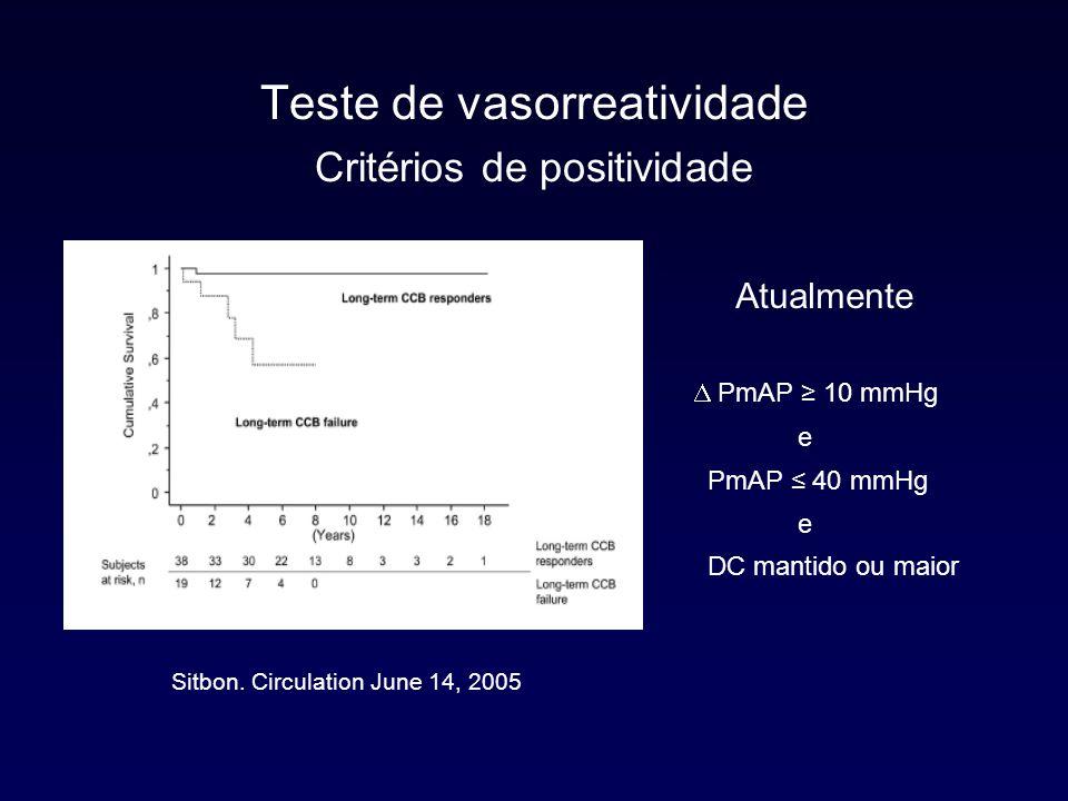 Vasorreatividade nos sub-tipos de HAP AJRCCM VOL 173 2006 Humbert, Sitbon, Chaouat, et al.: Pulmonary Hypertension in France