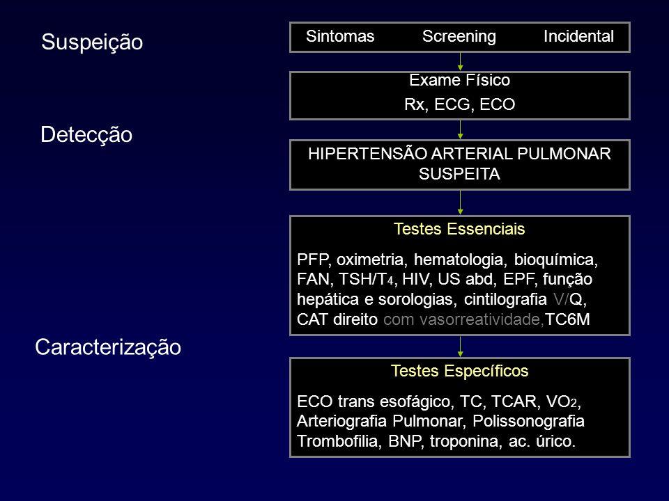Sociedade Brasileira de Pneumologia e Tisiologia Sociedade Brasileira de Reumatologia Sociedade Brasileira de Cardiologia