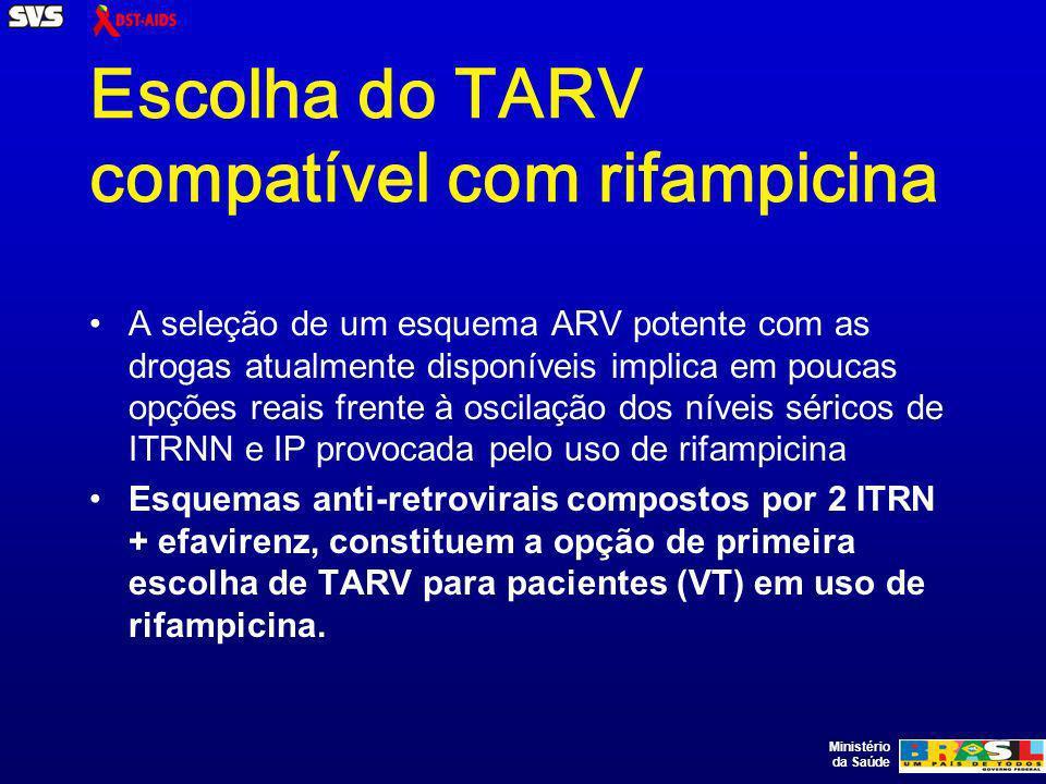 Ministério da Saúde Escolha do TARV compatível com rifampicina A seleção de um esquema ARV potente com as drogas atualmente disponíveis implica em poucas opções reais frente à oscilação dos níveis séricos de ITRNN e IP provocada pelo uso de rifampicina Esquemas anti-retrovirais compostos por 2 ITRN + efavirenz, constituem a opção de primeira escolha de TARV para pacientes (VT) em uso de rifampicina.