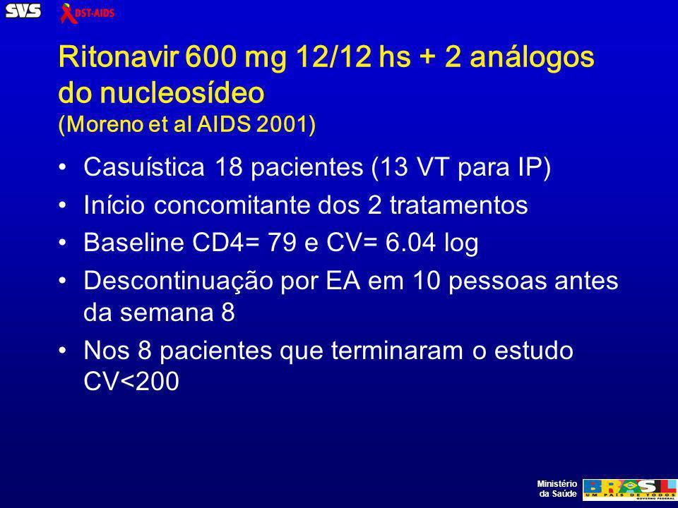 Ministério da Saúde Ritonavir 600 mg 12/12 hs + 2 análogos do nucleosídeo (Moreno et al AIDS 2001) Casuística 18 pacientes (13 VT para IP) Início concomitante dos 2 tratamentos Baseline CD4= 79 e CV= 6.04 log Descontinuação por EA em 10 pessoas antes da semana 8 Nos 8 pacientes que terminaram o estudo CV<200