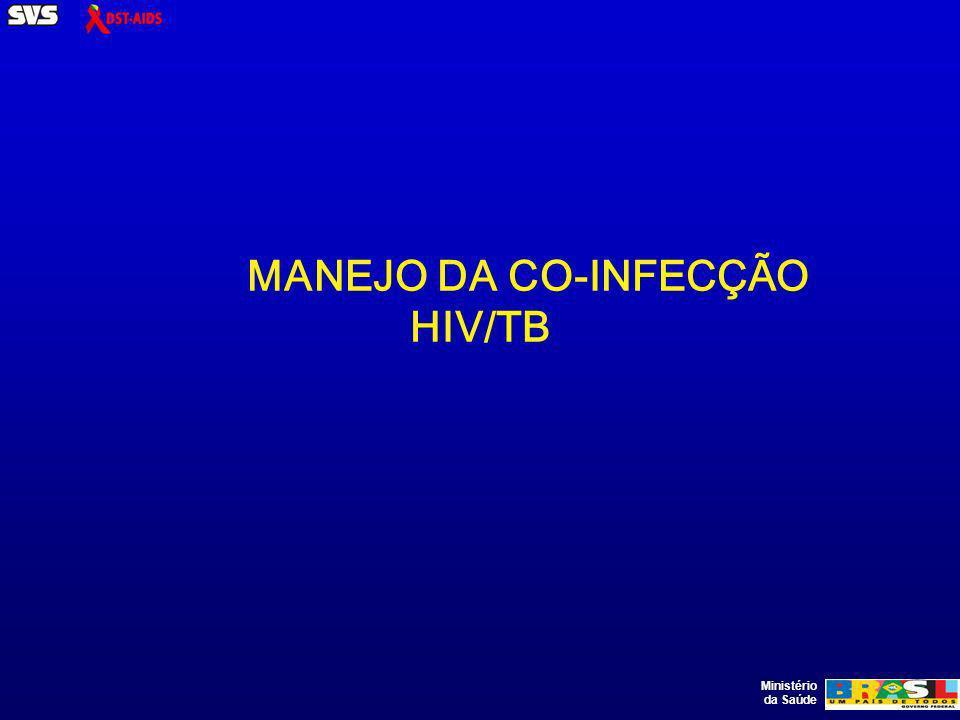 Ministério da Saúde MANEJO DA CO-INFECÇÃO HIV/TB