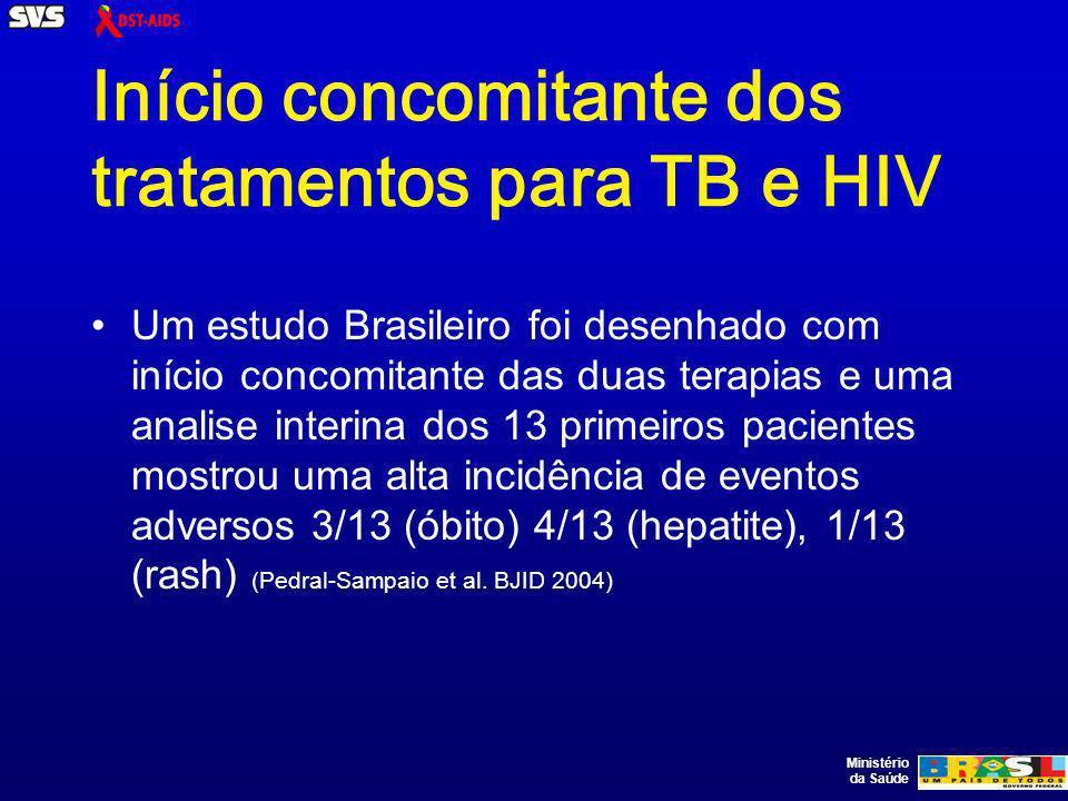 Ministério da Saúde Início concomitante dos tratamentos para TB e HIV Um estudo Brasileiro foi desenhado com início concomitante das duas terapias e uma analise interina dos 13 primeiros pacientes mostrou uma alta incidência de eventos adversos 3/13 (óbito) 4/13 (hepatite), 1/13 (rash) (Pedral-Sampaio et al.