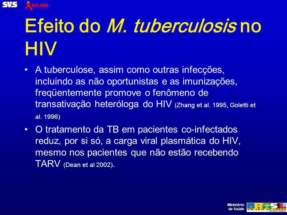 Ministério da Saúde Situações especiais Nas situações em que o efavirenz for contra-indicado em pacientes virgens de TARV, por exemplo, na gravidez, pode se optar por esquemas contendo nevirapina, ou pela associação de 3 ITRN (AZT + 3TC + ABC ou AZT + 3TC + TDF).