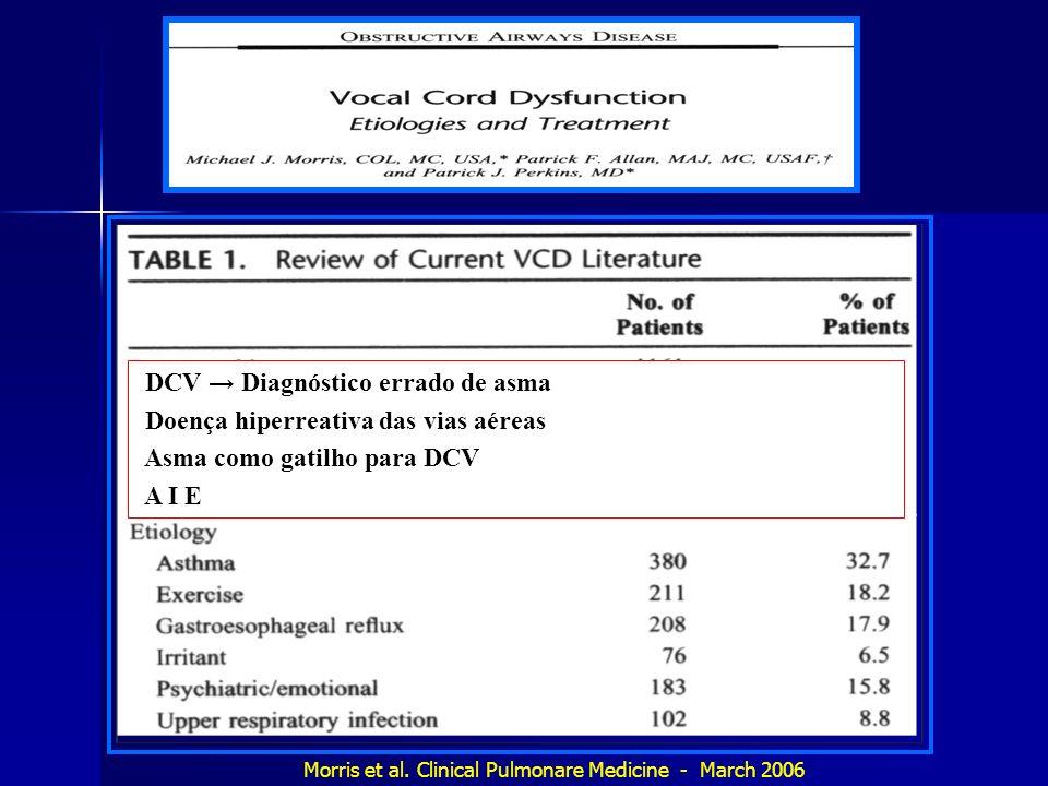 Morris et al. Clinical Pulmonare Medicine - March 2006 DCV Diagnóstico errado de asma Doença hiperreativa das vias aéreas Asma como gatilho para DCV A