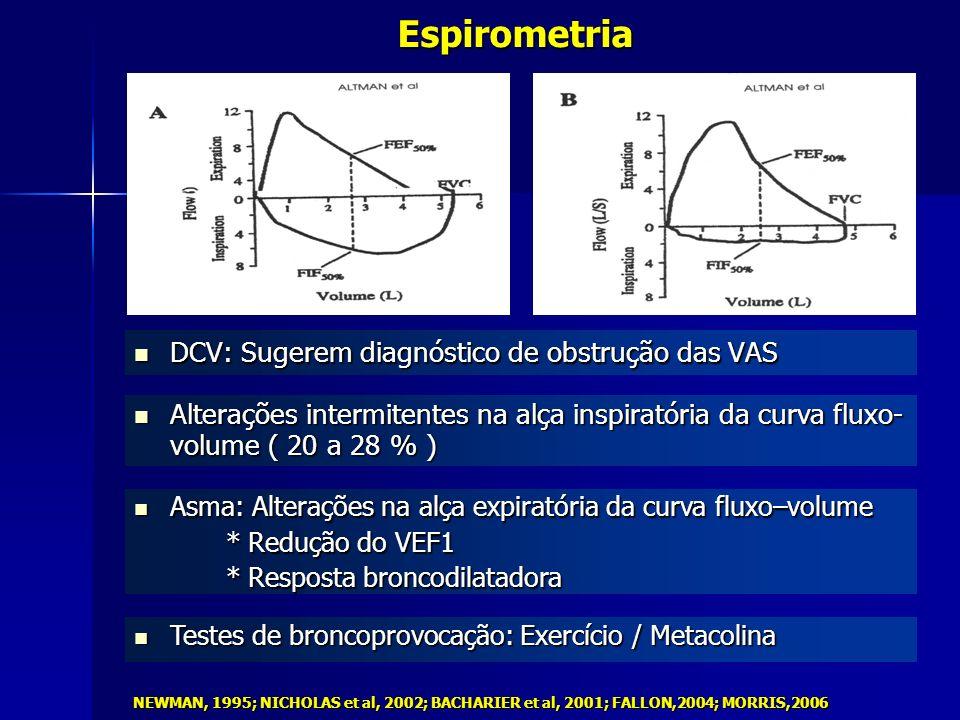 DCV: Sugerem diagnóstico de obstrução das VAS DCV: Sugerem diagnóstico de obstrução das VAS Espirometria NEWMAN, 1995; NICHOLAS et al, 2002; BACHARIER