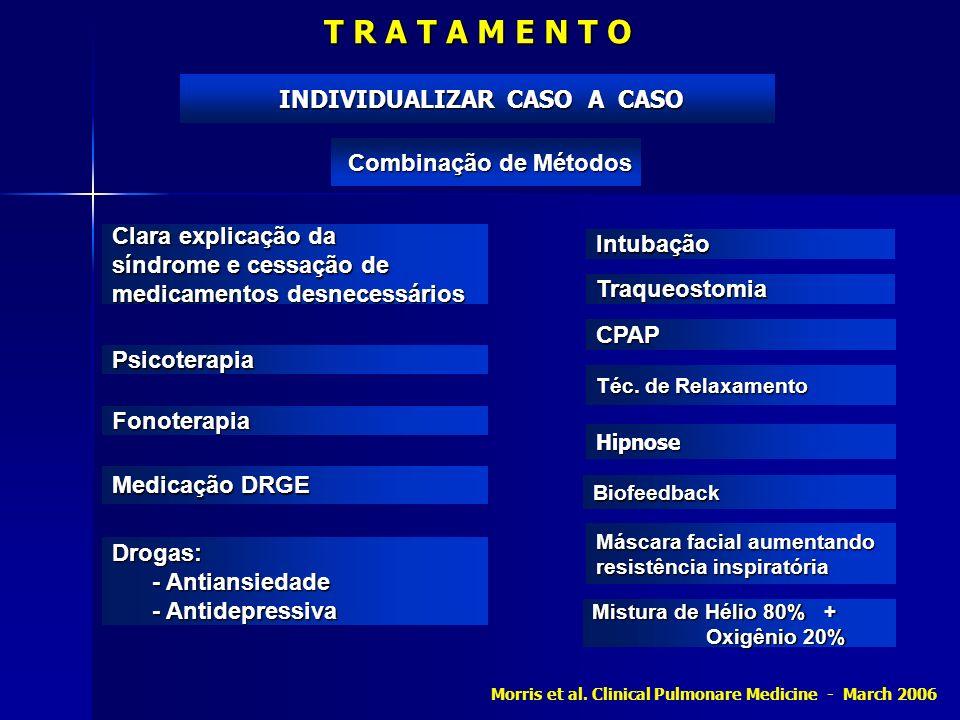 Morris et al. Clinical Pulmonare Medicine - March 2006 Psicoterapia Combinação de Métodos Drogas: - Antiansiedade - Antiansiedade - Antidepressiva - A