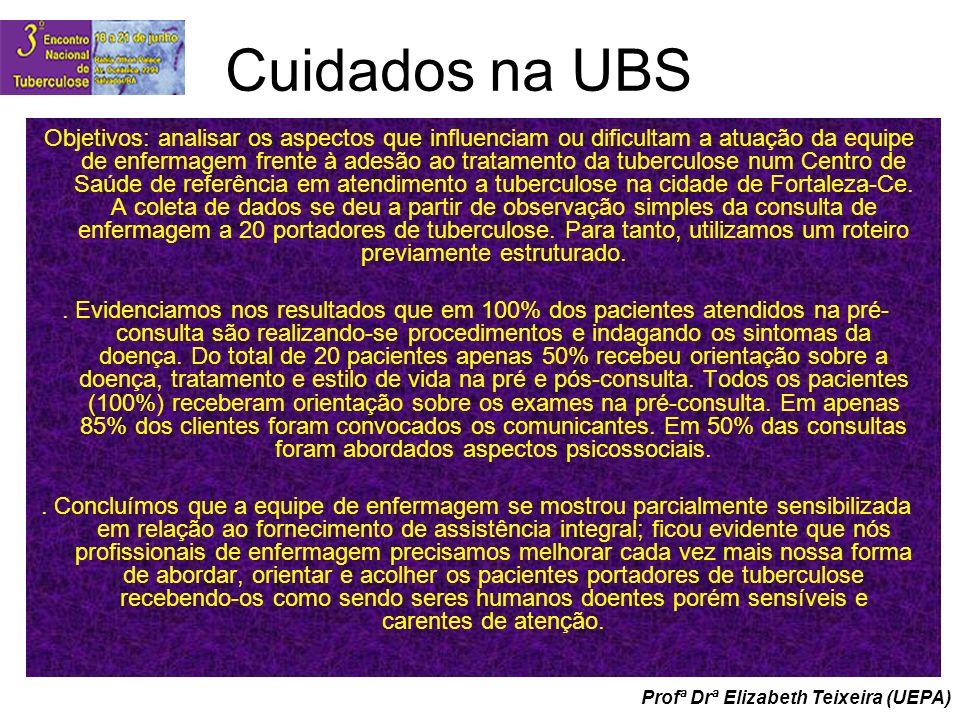 Profª Drª Elizabeth Teixeira (UEPA) Cuidados na UBS. Objetivos: analisar os aspectos que influenciam ou dificultam a atuação da equipe de enfermagem f