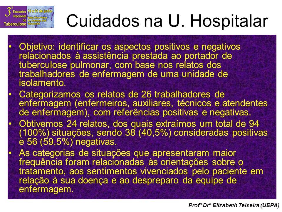 Profª Drª Elizabeth Teixeira (UEPA) Objetivo: identificar os aspectos positivos e negativos relacionados à assistência prestada ao portador de tubercu