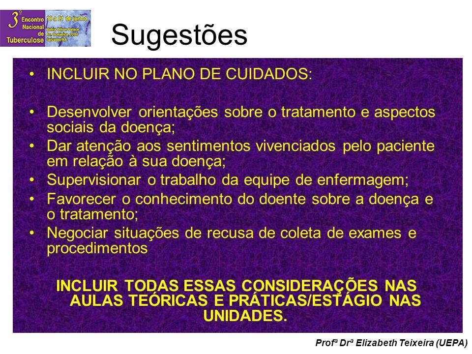 Profª Drª Elizabeth Teixeira (UEPA) INCLUIR NO PLANO DE CUIDADOS: Desenvolver orientações sobre o tratamento e aspectos sociais da doença; Dar atenção