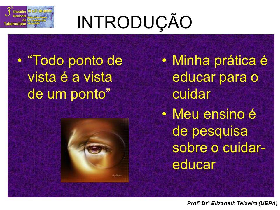 Profª Drª Elizabeth Teixeira (UEPA) INTRODUÇÃO Todo ponto de vista é a vista de um ponto Minha prática é educar para o cuidar Meu ensino é de pesquisa