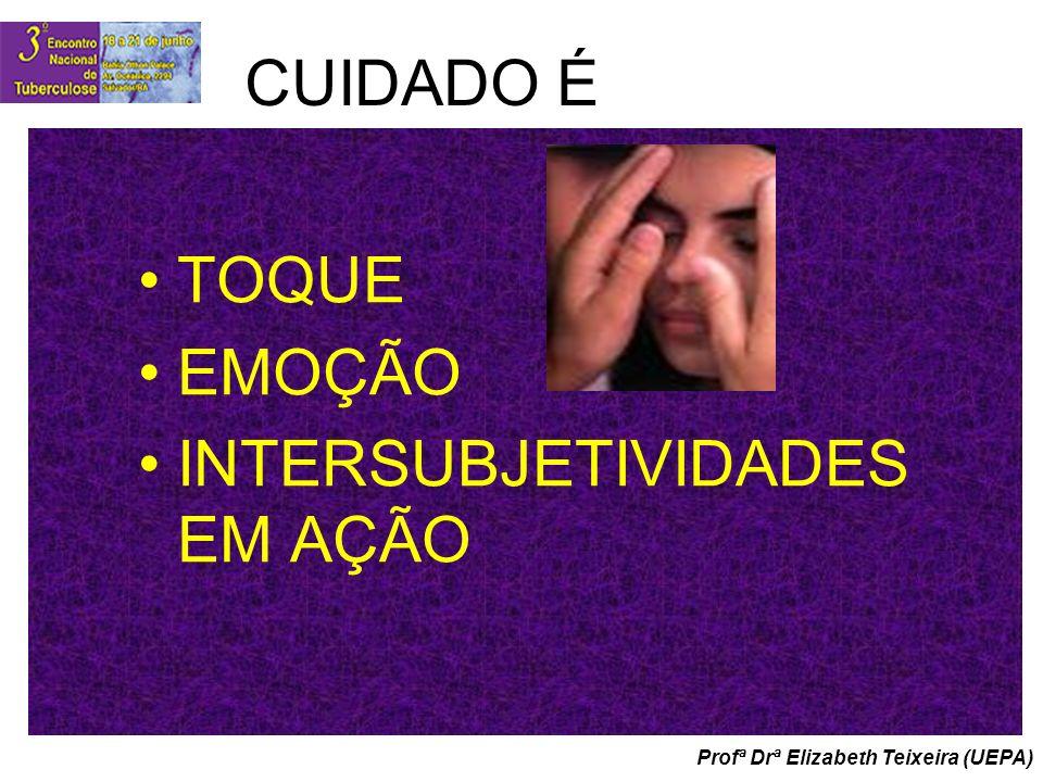 Profª Drª Elizabeth Teixeira (UEPA) CUIDADO É TOQUE EMOÇÃO INTERSUBJETIVIDADES EM AÇÃO